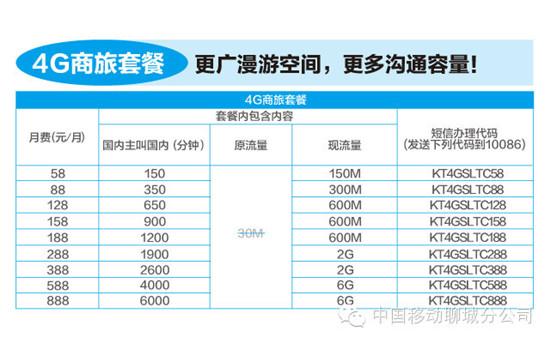 珠海移动宽带套餐_珠海电信宽带资费图片精选_珠海电信宽带资费