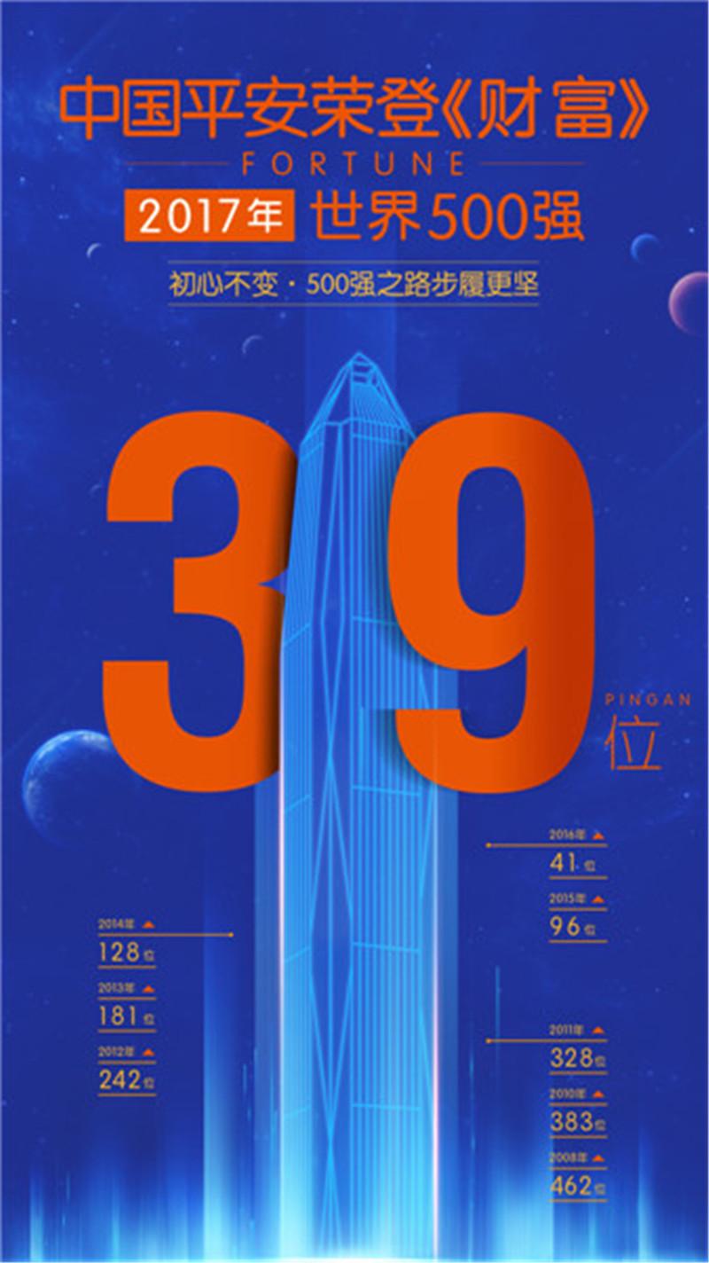 2017五百强前50强.jpg